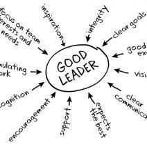 Tag en lederuddannelse og opkvalificer dig selv